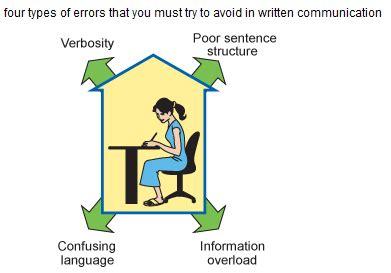 Advantages of wireless communication essay
